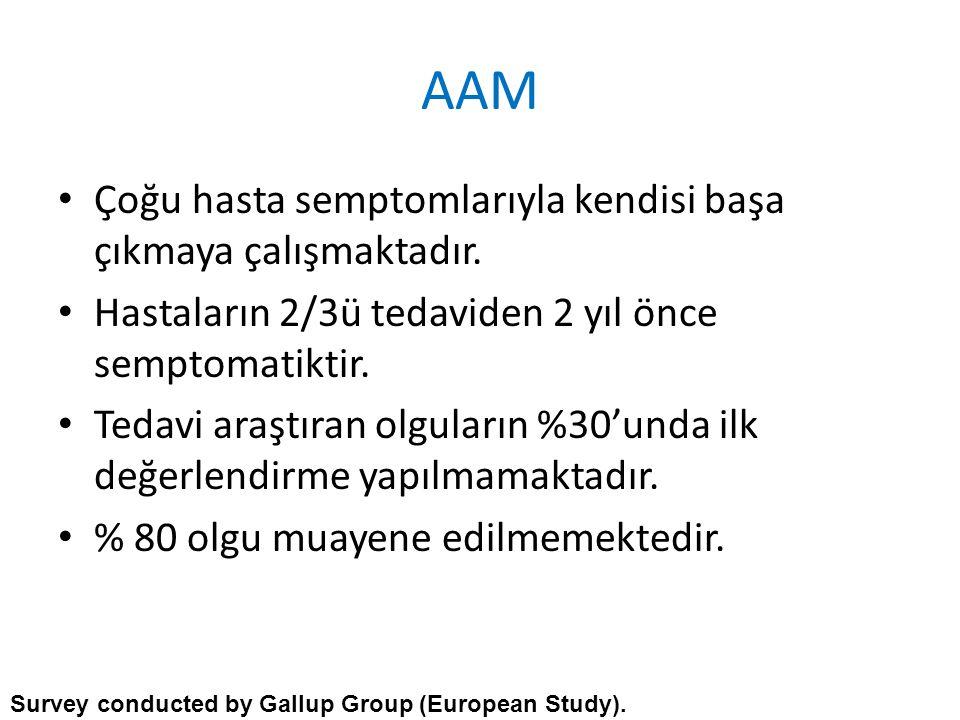 AAM Çoğu hasta semptomlarıyla kendisi başa çıkmaya çalışmaktadır.