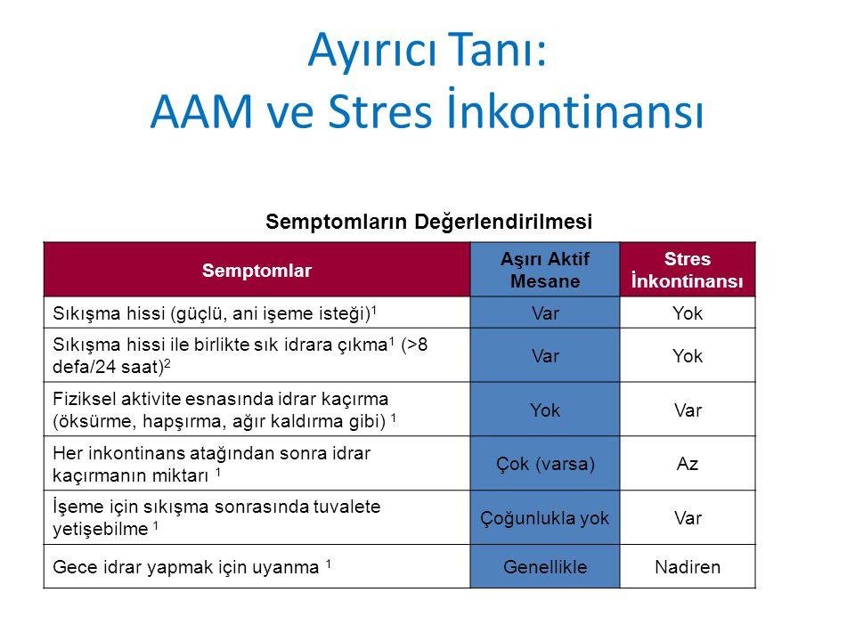 Ayırıcı Tanı: AAM ve Stres İnkontinansı