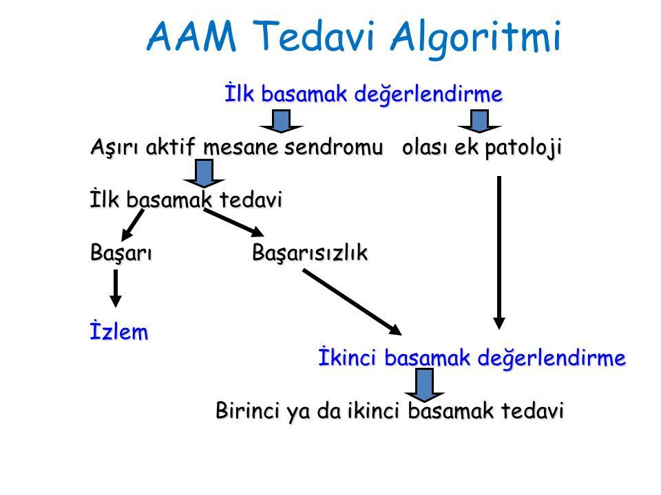 AAM Tedavi Algoritmi İlk basamak değerlendirme