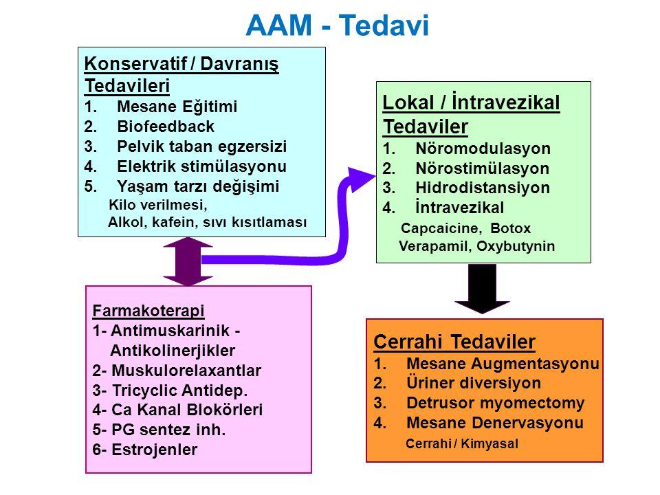 AAM - Tedavi Lokal / İntravezikal Tedaviler Cerrahi Tedaviler