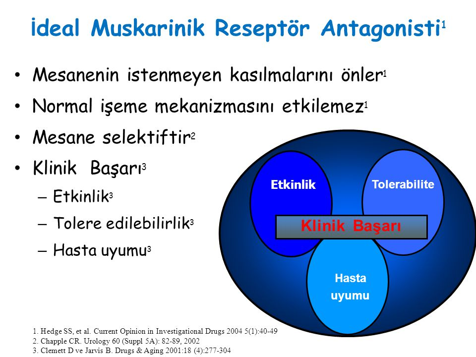 İdeal Muskarinik Reseptör Antagonisti1
