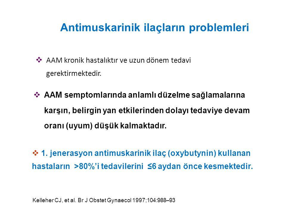 Antimuskarinik ilaçların problemleri