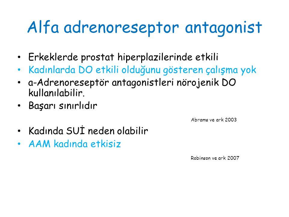 Alfa adrenoreseptor antagonist