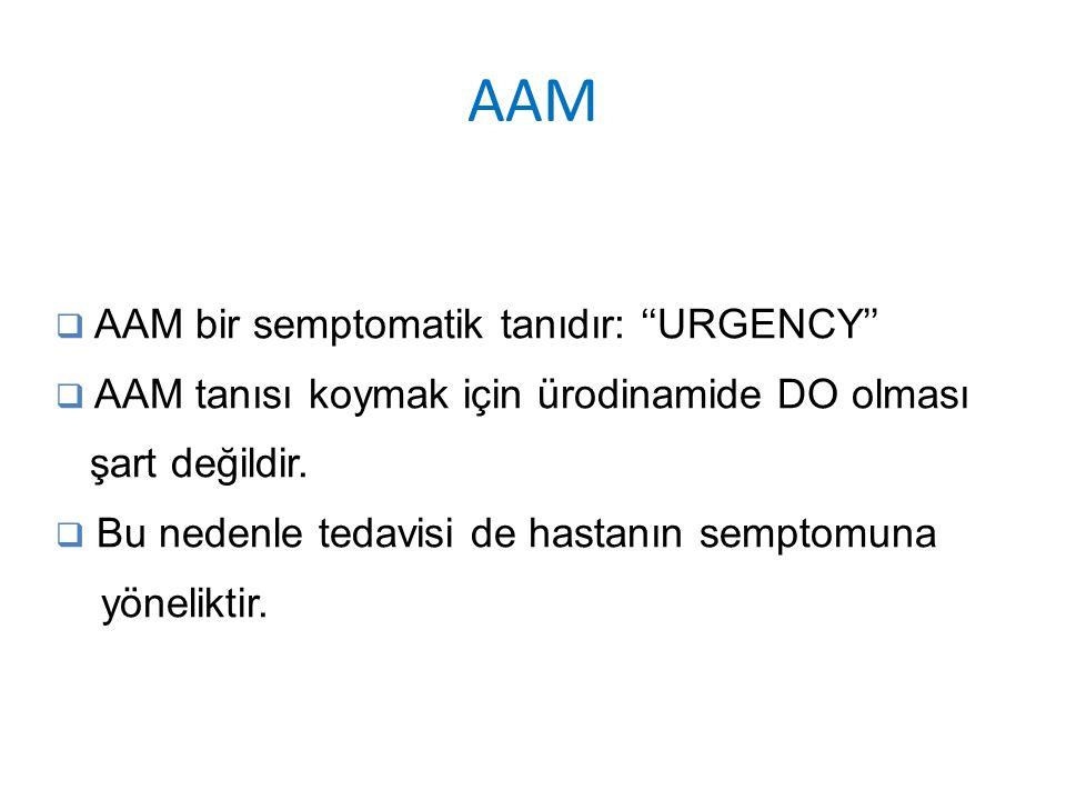 AAM AAM bir semptomatik tanıdır: ''URGENCY''