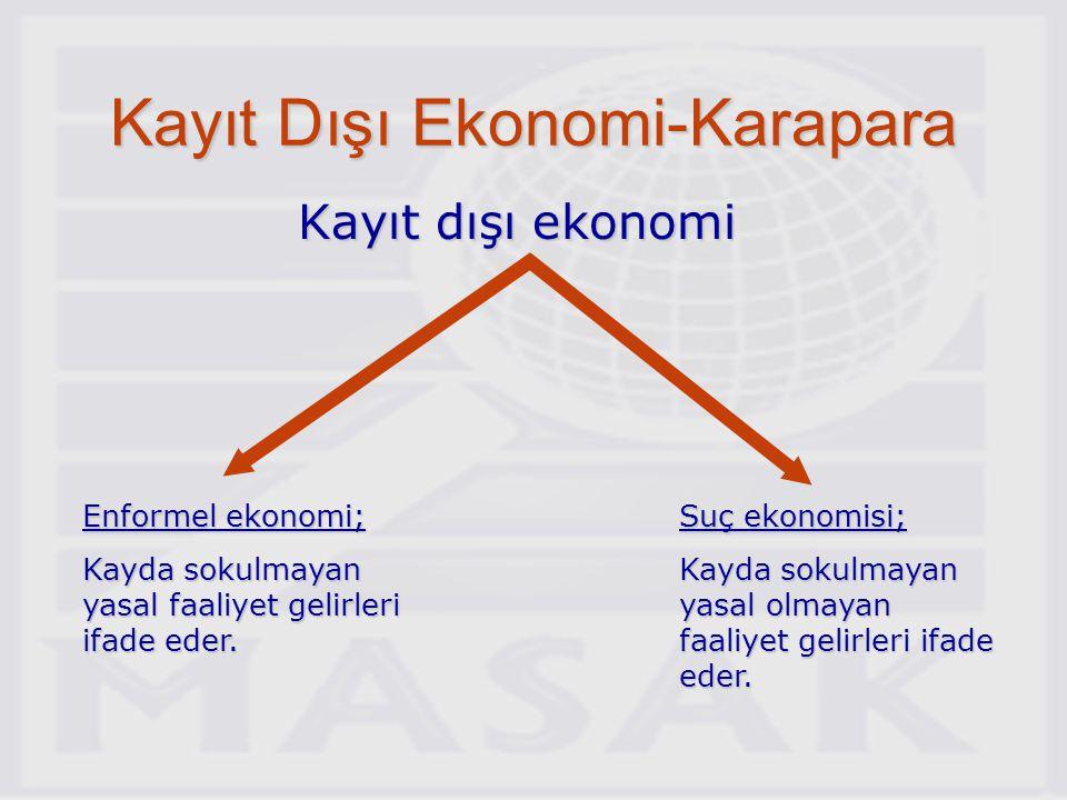 Kayıt Dışı Ekonomi-Karapara