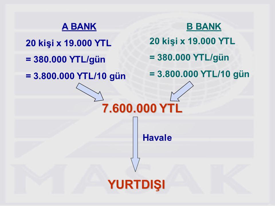 7.600.000 YTL YURTDIŞI A BANK 20 kişi x 19.000 YTL = 380.000 YTL/gün