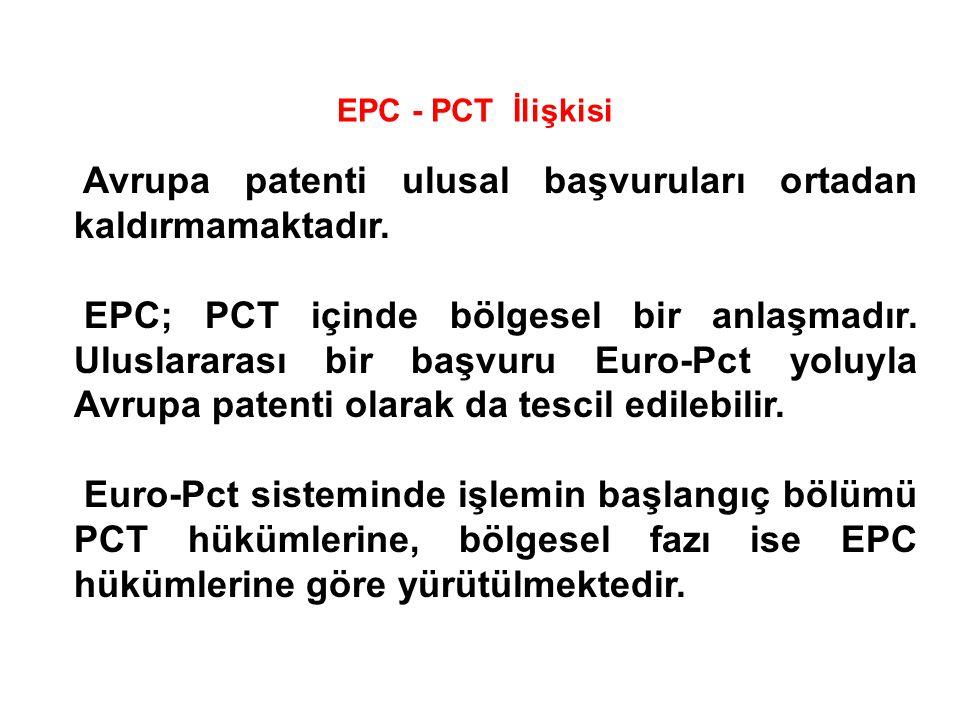 Avrupa patenti ulusal başvuruları ortadan kaldırmamaktadır.