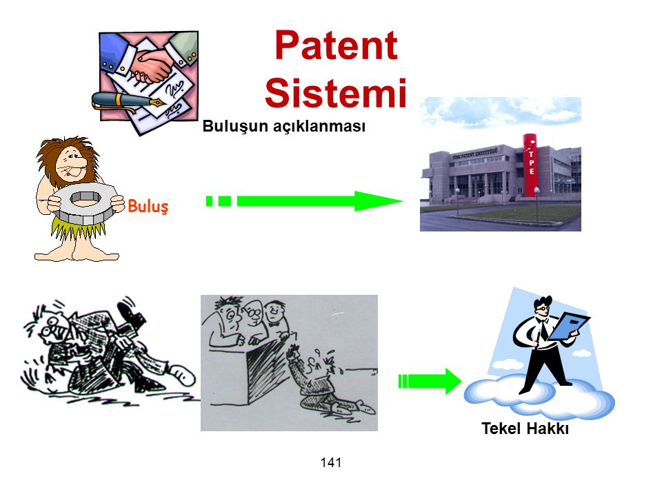 Patent Sistemi Buluşun açıklanması Buluş Tekel Hakkı