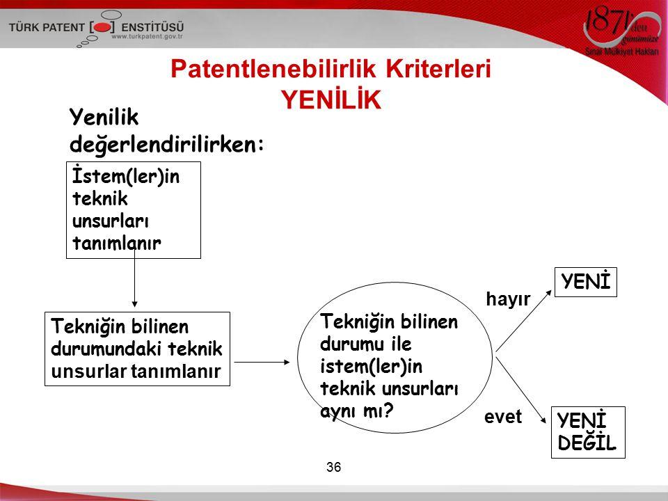 Patentlenebilirlik Kriterleri YENİLİK