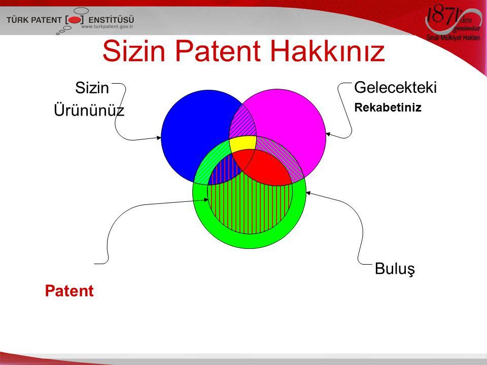 Sizin Patent Hakkınız Sizin Gelecekteki Ürününüz Buluş Patent