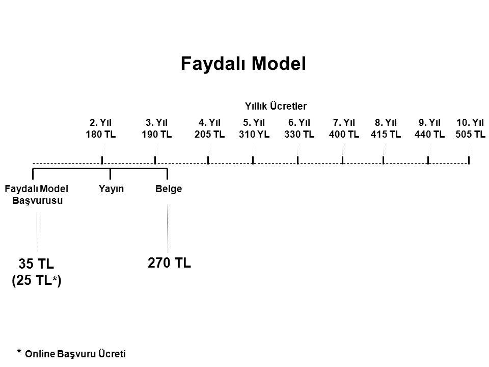 Faydalı Model 35 TL 270 TL (25 TL*) * Online Başvuru Ücreti