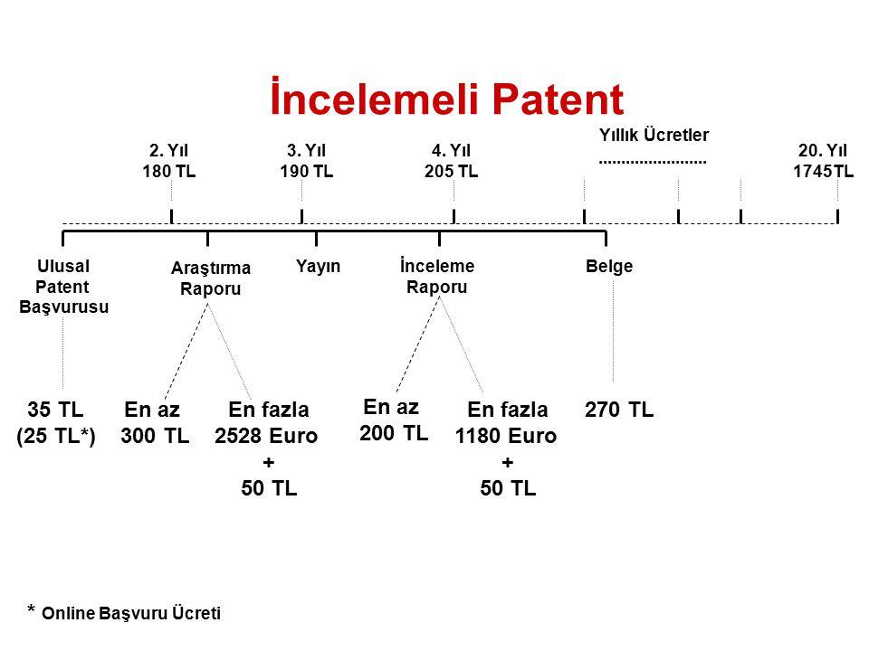 İncelemeli Patent 35 TL (25 TL*) En az 300 TL En fazla 2528 Euro +