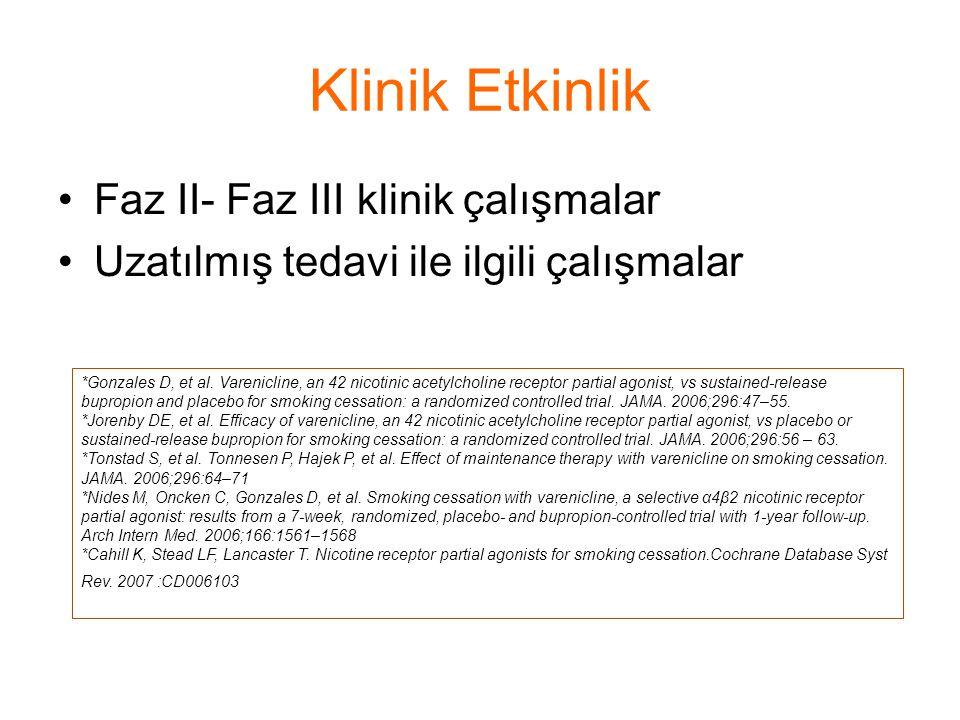 Klinik Etkinlik Faz II- Faz III klinik çalışmalar