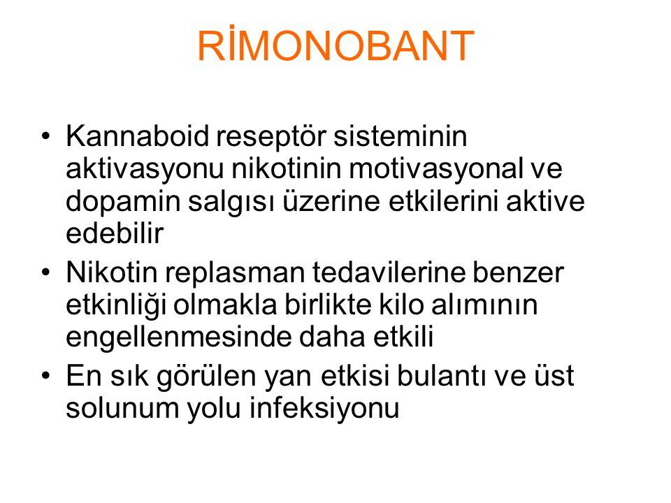 RİMONOBANT Kannaboid reseptör sisteminin aktivasyonu nikotinin motivasyonal ve dopamin salgısı üzerine etkilerini aktive edebilir.