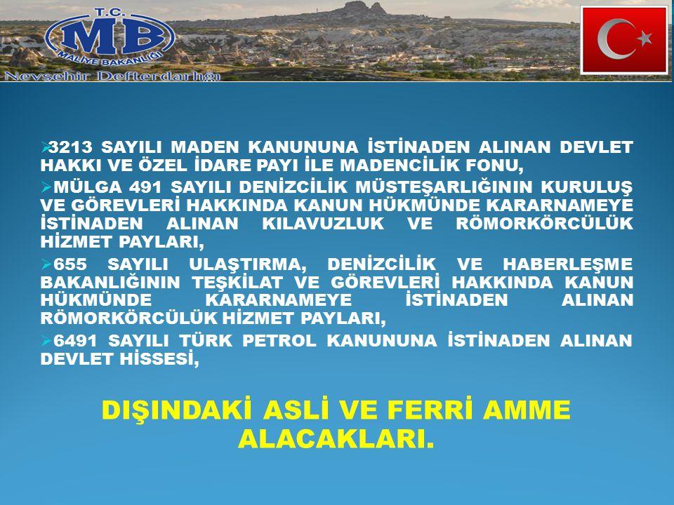 DIŞINDAKİ ASLİ VE FERRİ AMME ALACAKLARI.