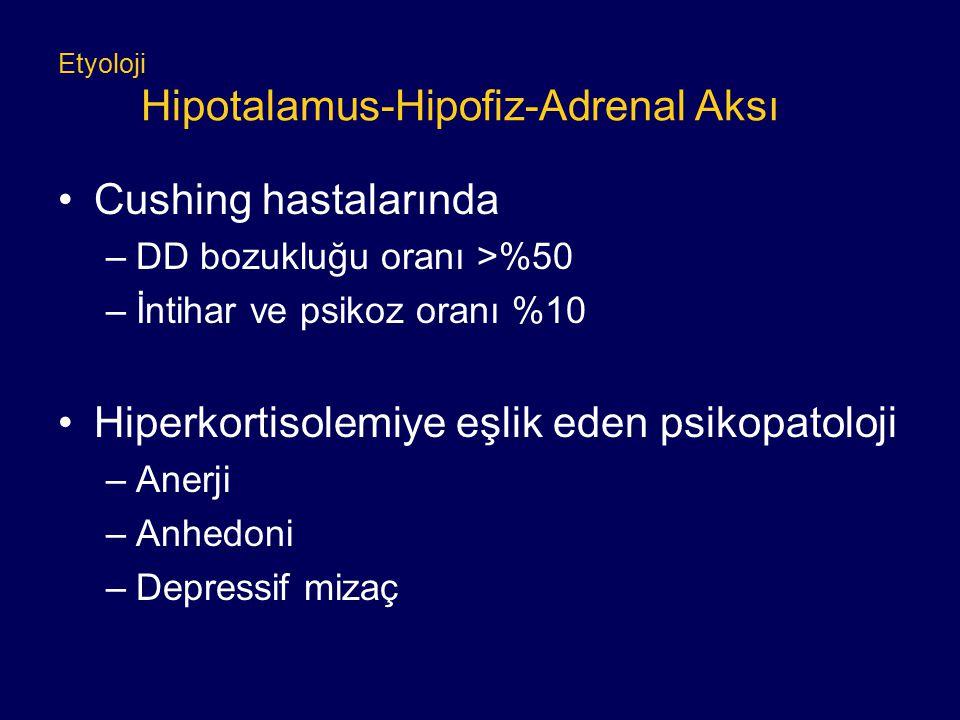 Etyoloji Hipotalamus-Hipofiz-Adrenal Aksı