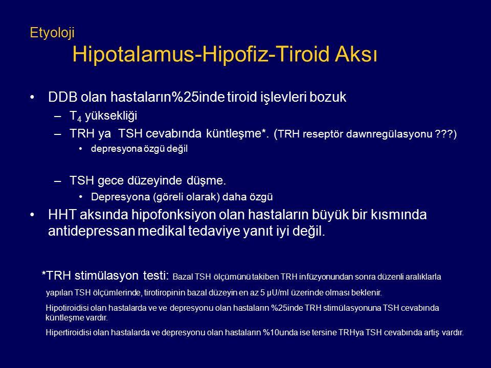 Etyoloji Hipotalamus-Hipofiz-Tiroid Aksı