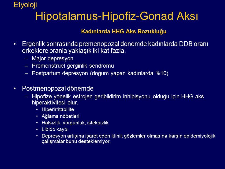 Etyoloji Hipotalamus-Hipofiz-Gonad Aksı Kadınlarda HHG Aks Bozukluğu