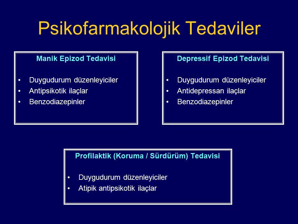 Psikofarmakolojik Tedaviler