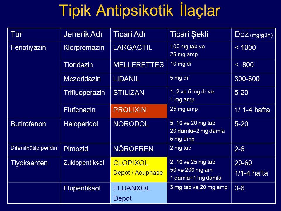 Tipik Antipsikotik İlaçlar