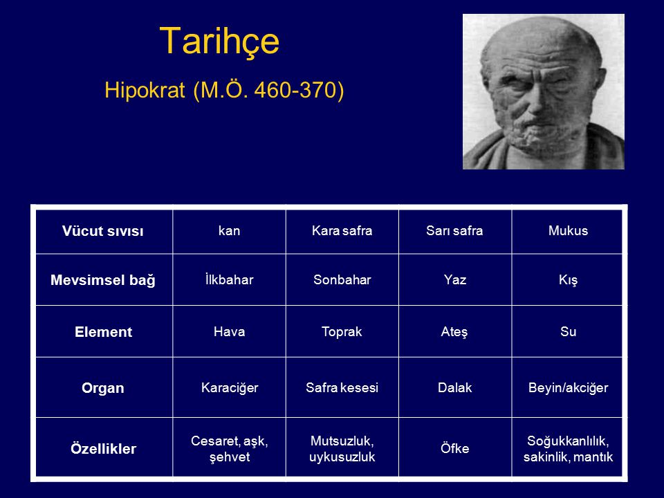 Tarihçe Hipokrat (M.Ö. 460-370)