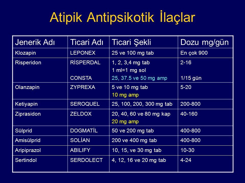Atipik Antipsikotik İlaçlar