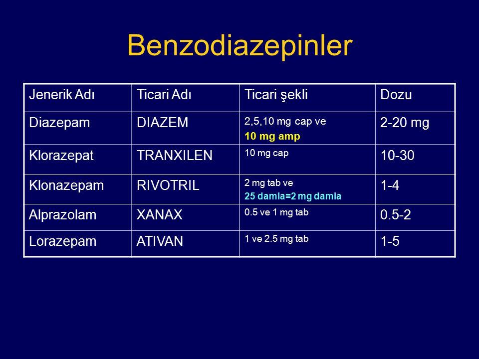 Benzodiazepinler Jenerik Adı Ticari Adı Ticari şekli Dozu Diazepam