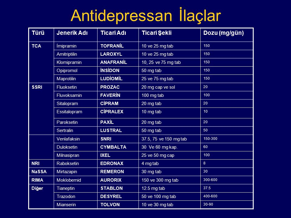 Antidepressan İlaçlar