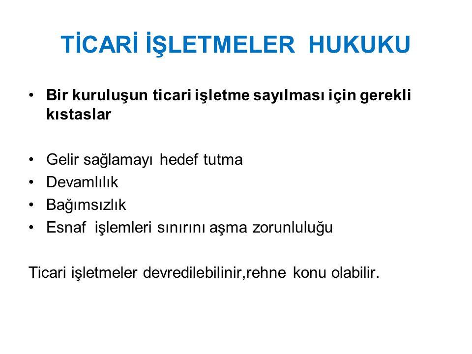 TİCARİ İŞLETMELER HUKUKU