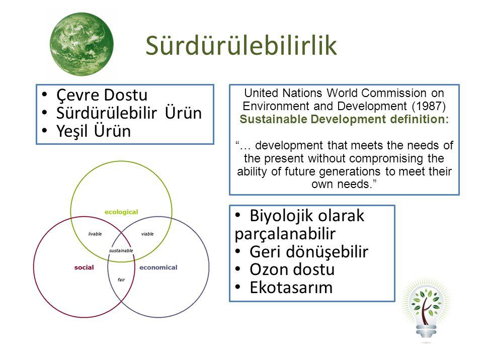 Sürdürülebilirlik Çevre Dostu Sürdürülebilir Ürün Yeşil Ürün