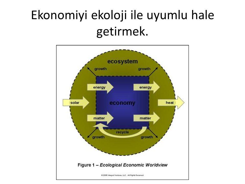 Ekonomiyi ekoloji ile uyumlu hale getirmek.