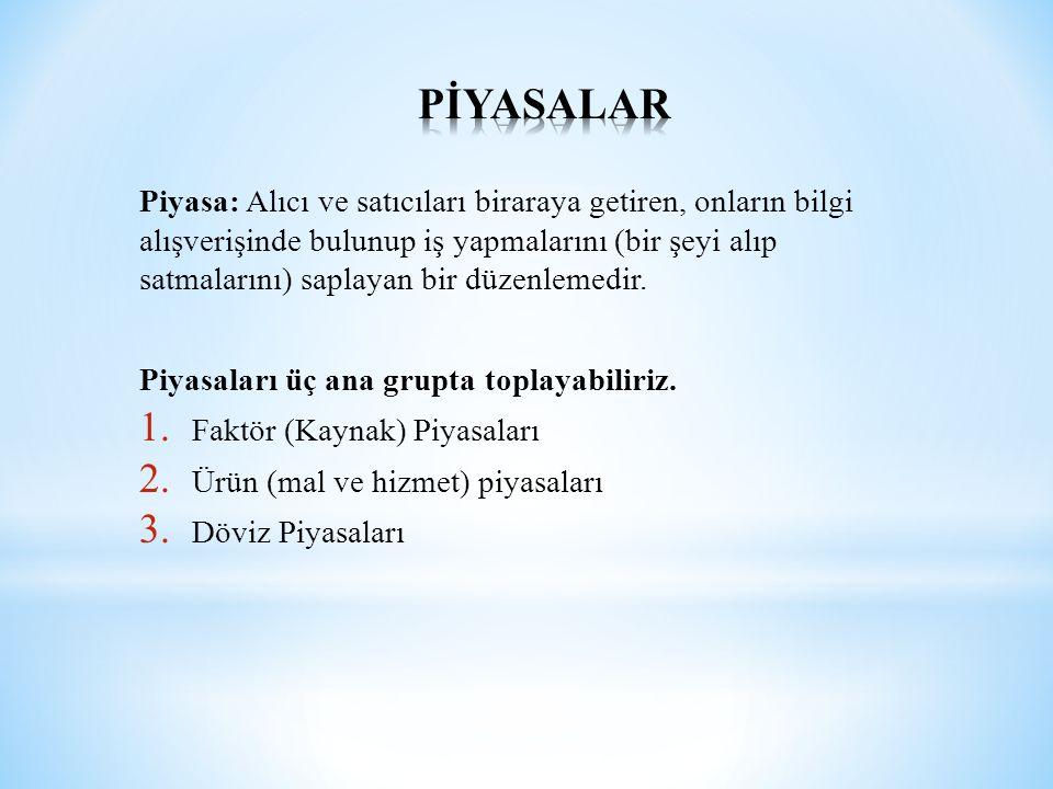 PİYASALAR