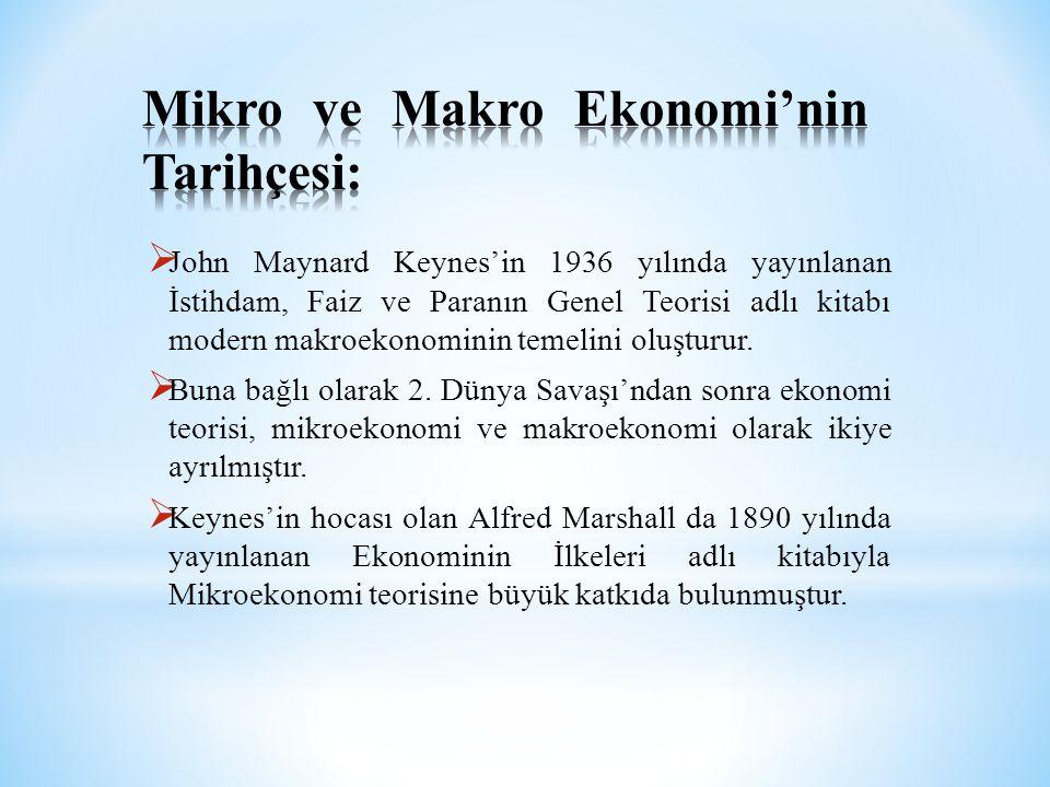 Mikro ve Makro Ekonomi'nin Tarihçesi: