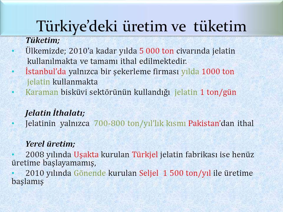 Türkiye'deki üretim ve tüketim