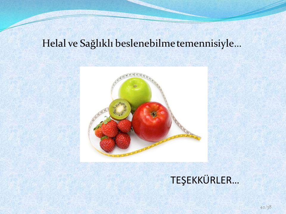 Helal ve Sağlıklı beslenebilme temennisiyle…