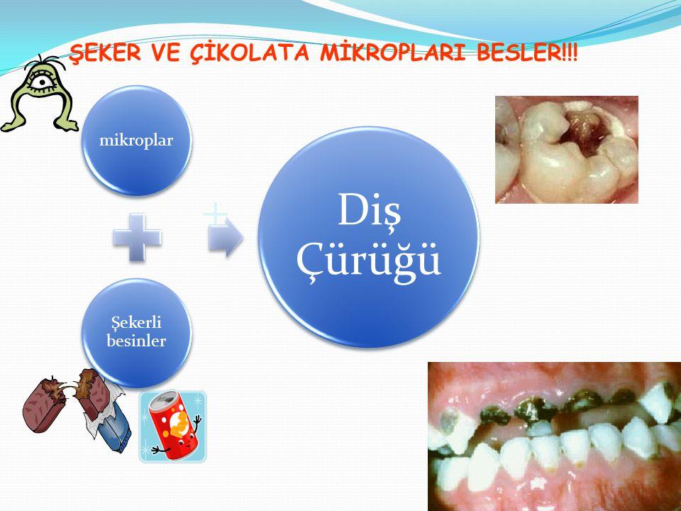 + = ŞEKER VE ÇİKOLATA MİKROPLARI BESLER!!! mikroplar Şekerli besinler