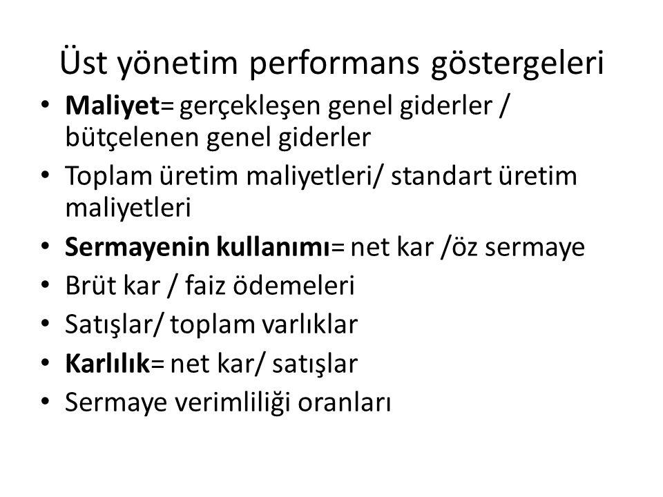 Üst yönetim performans göstergeleri