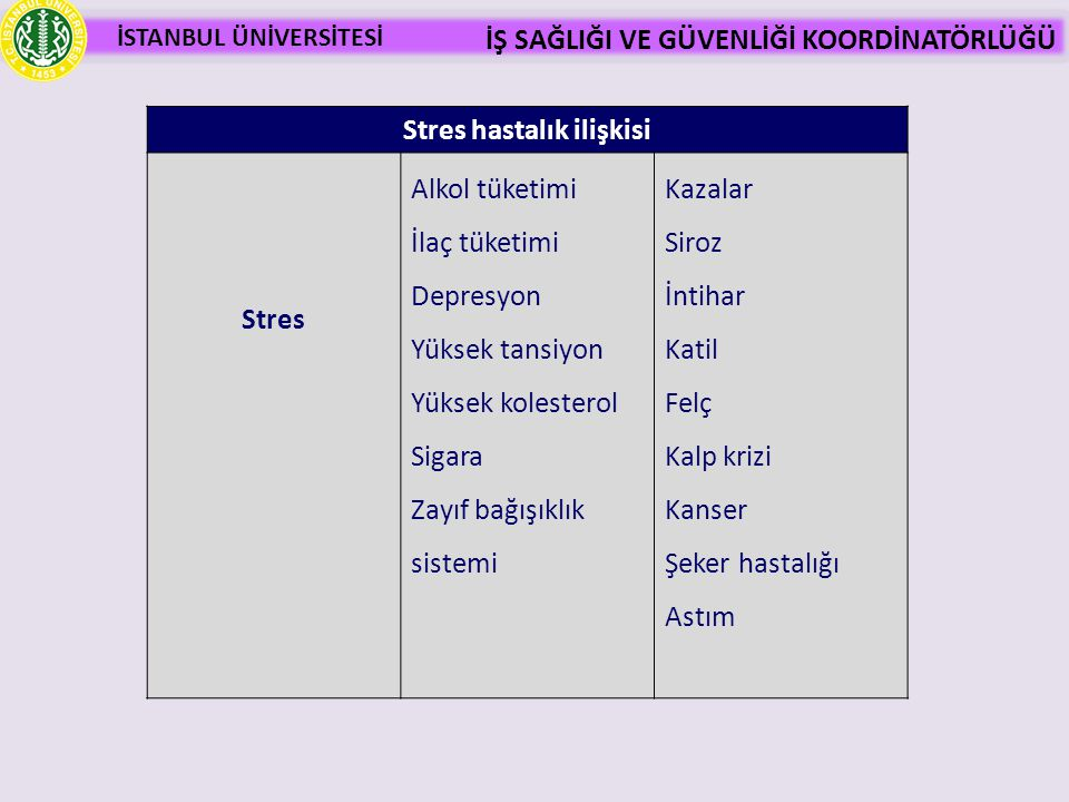 Stres hastalık ilişkisi