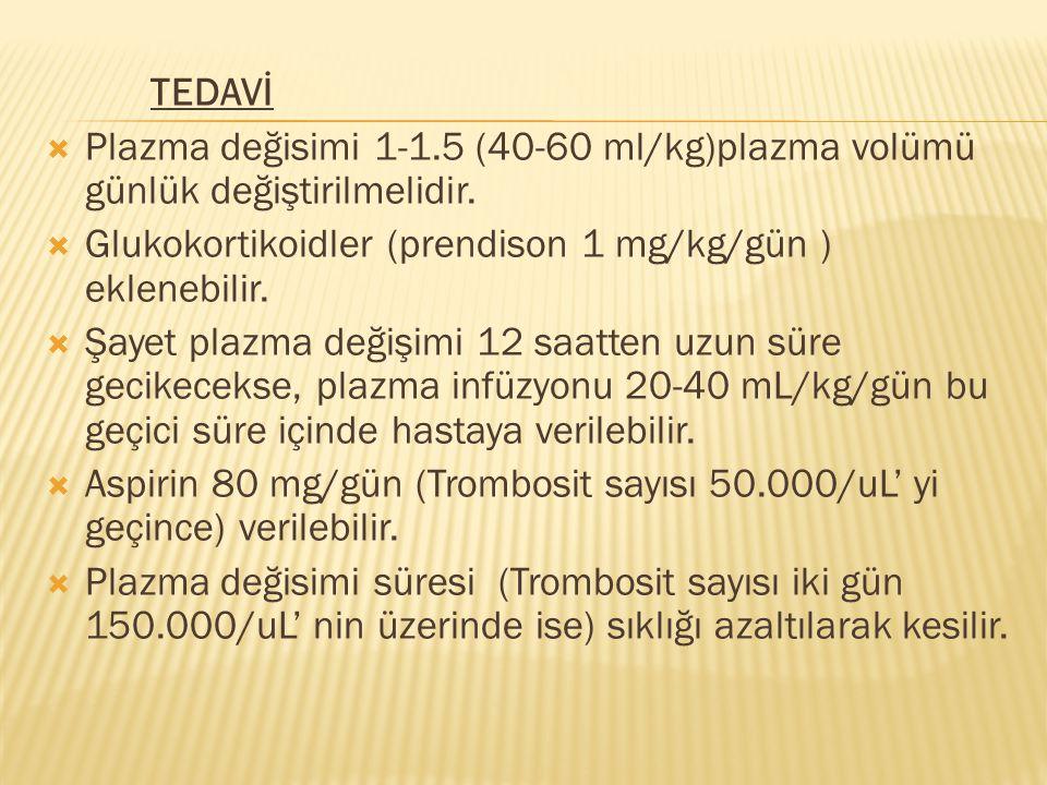 TEDAVİ Plazma değisimi 1-1.5 (40-60 ml/kg)plazma volümü günlük değiştirilmelidir. Glukokortikoidler (prendison 1 mg/kg/gün ) eklenebilir.