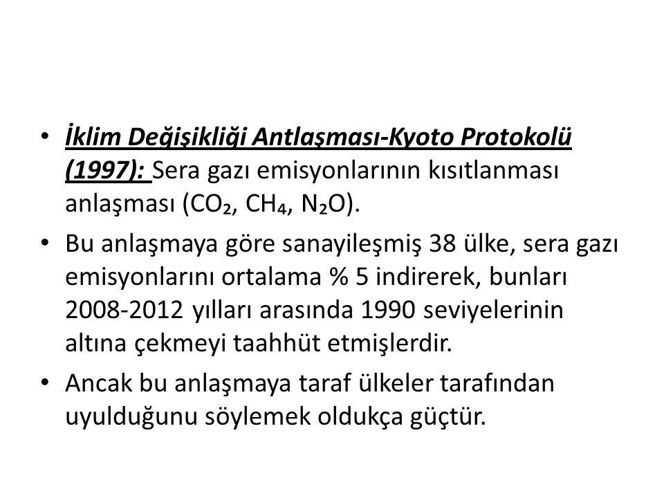 İklim Değişikliği Antlaşması-Kyoto Protokolü (1997): Sera gazı emisyonlarının kısıtlanması anlaşması (CO₂, CH₄, N₂O).
