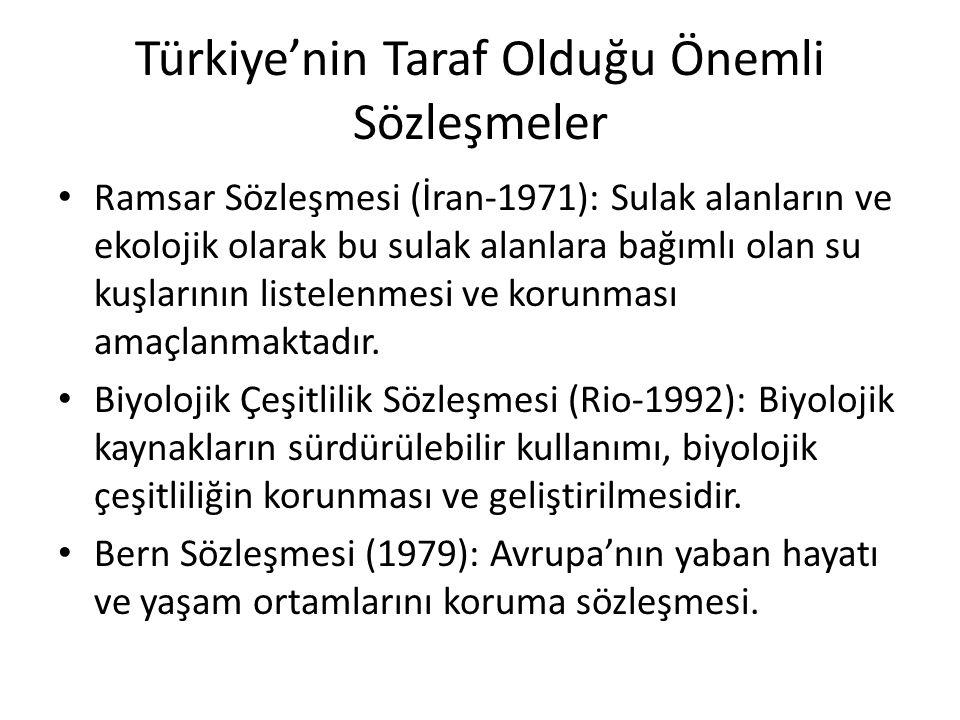 Türkiye'nin Taraf Olduğu Önemli Sözleşmeler