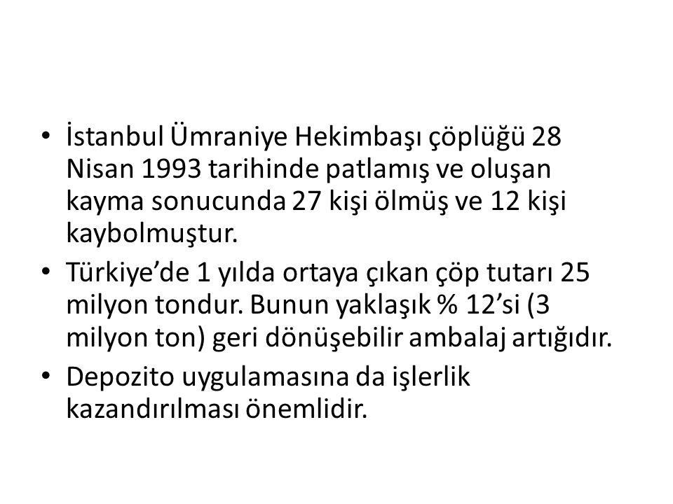 İstanbul Ümraniye Hekimbaşı çöplüğü 28 Nisan 1993 tarihinde patlamış ve oluşan kayma sonucunda 27 kişi ölmüş ve 12 kişi kaybolmuştur.