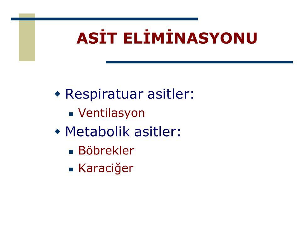 ASİT ELİMİNASYONU Respiratuar asitler: Metabolik asitler: Ventilasyon