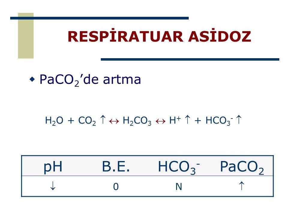 RESPİRATUAR ASİDOZ pH B.E. HCO3- PaCO2 PaCO2'de artma