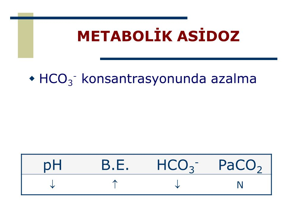 METABOLİK ASİDOZ pH B.E. HCO3- PaCO2 HCO3- konsantrasyonunda azalma 