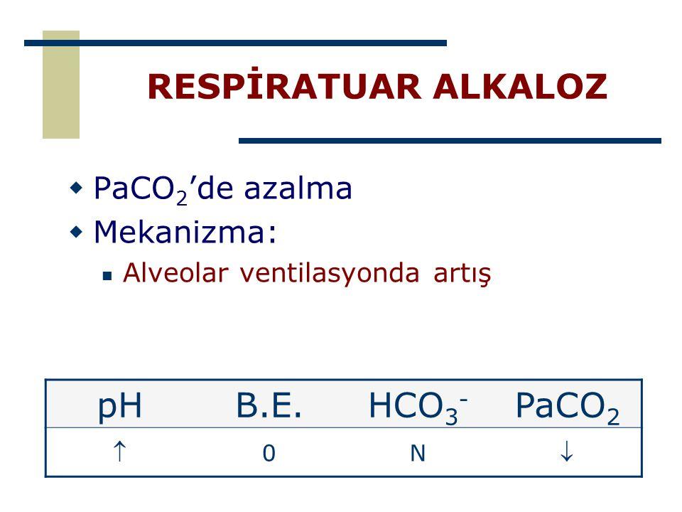 RESPİRATUAR ALKALOZ pH B.E. HCO3- PaCO2 PaCO2'de azalma Mekanizma: