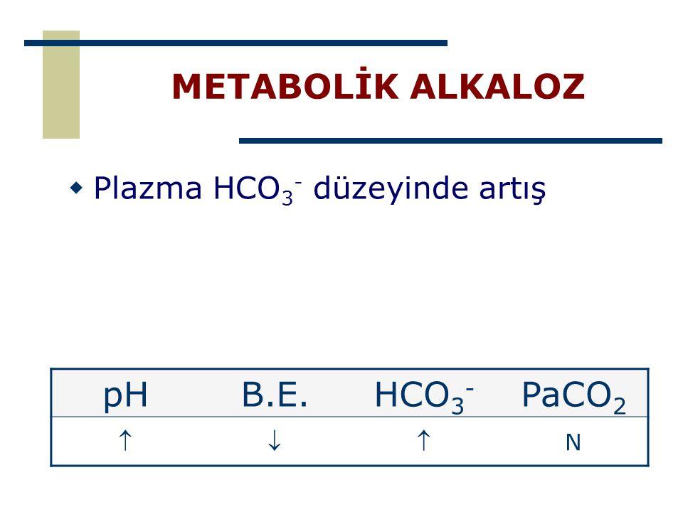 METABOLİK ALKALOZ pH B.E. HCO3- PaCO2 Plazma HCO3- düzeyinde artış  