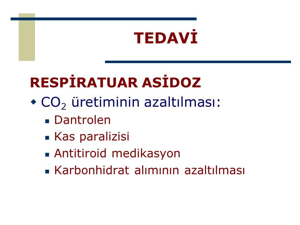 TEDAVİ RESPİRATUAR ASİDOZ CO2 üretiminin azaltılması: Dantrolen