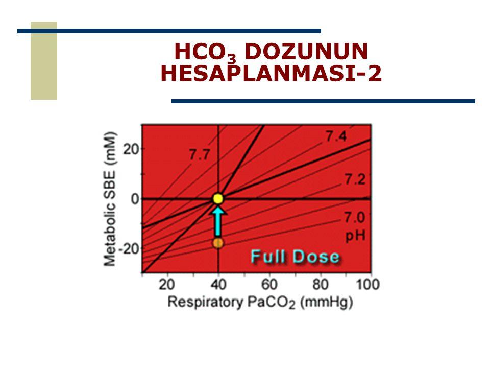 HCO3 DOZUNUN HESAPLANMASI-2