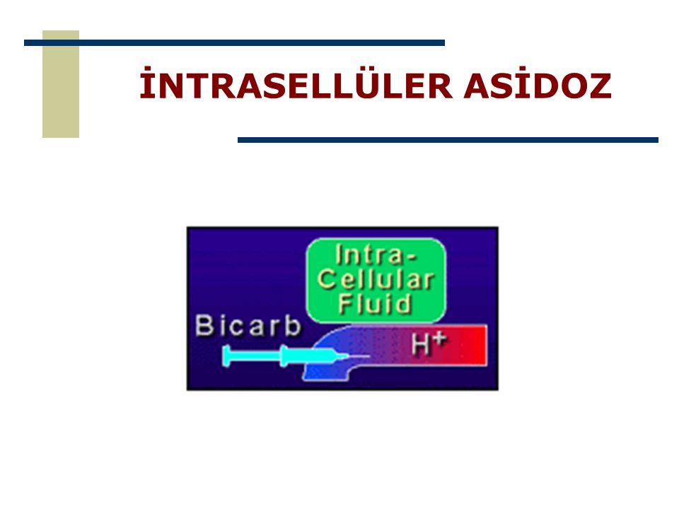 İNTRASELLÜLER ASİDOZ 4. Raises Intracellular PCO2.